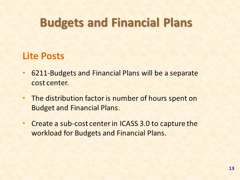 Budgets and Financial Plans