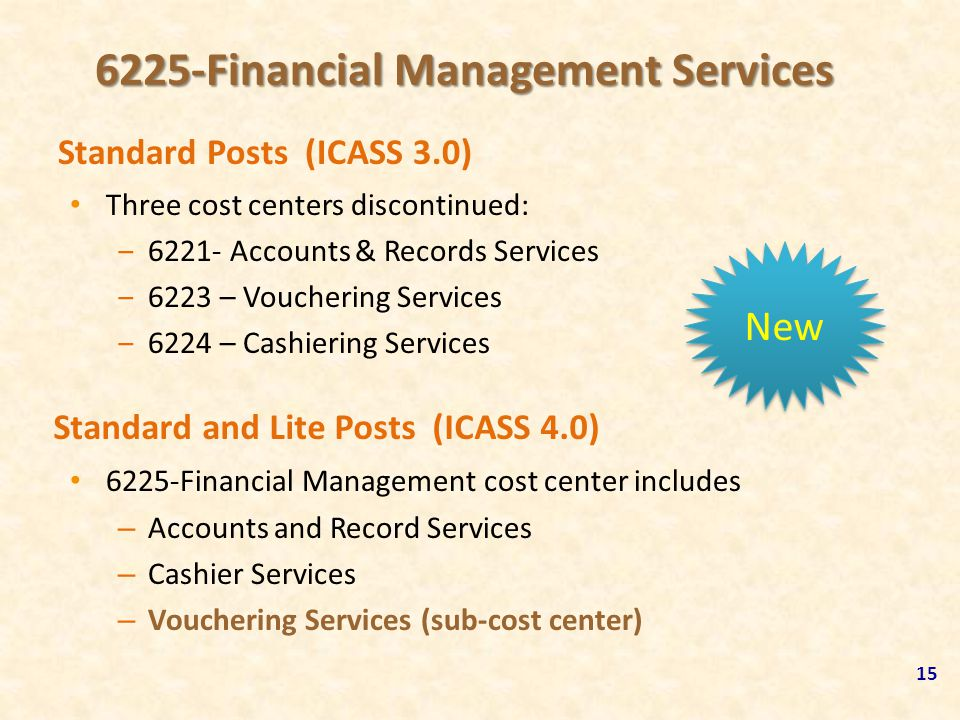 6225-Financial Management Services