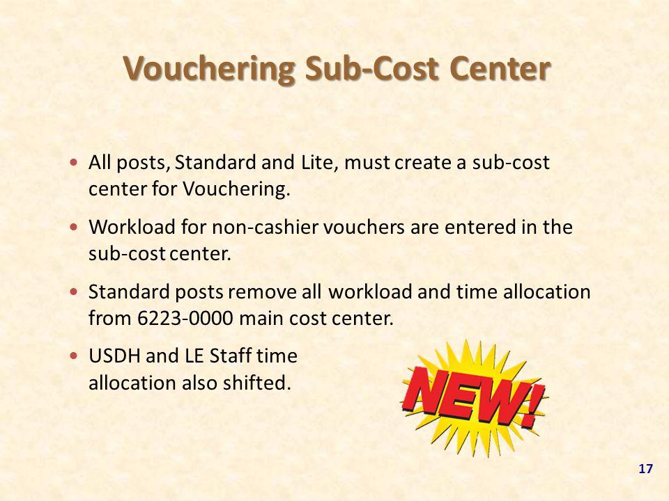 Vouchering Sub-Cost Center