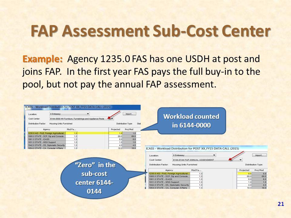 FAP Assessment Sub-Cost Center