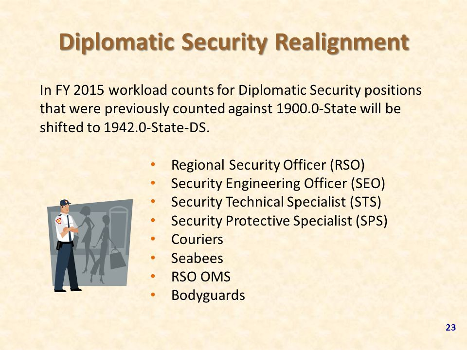 Diplomatic Security Realignment