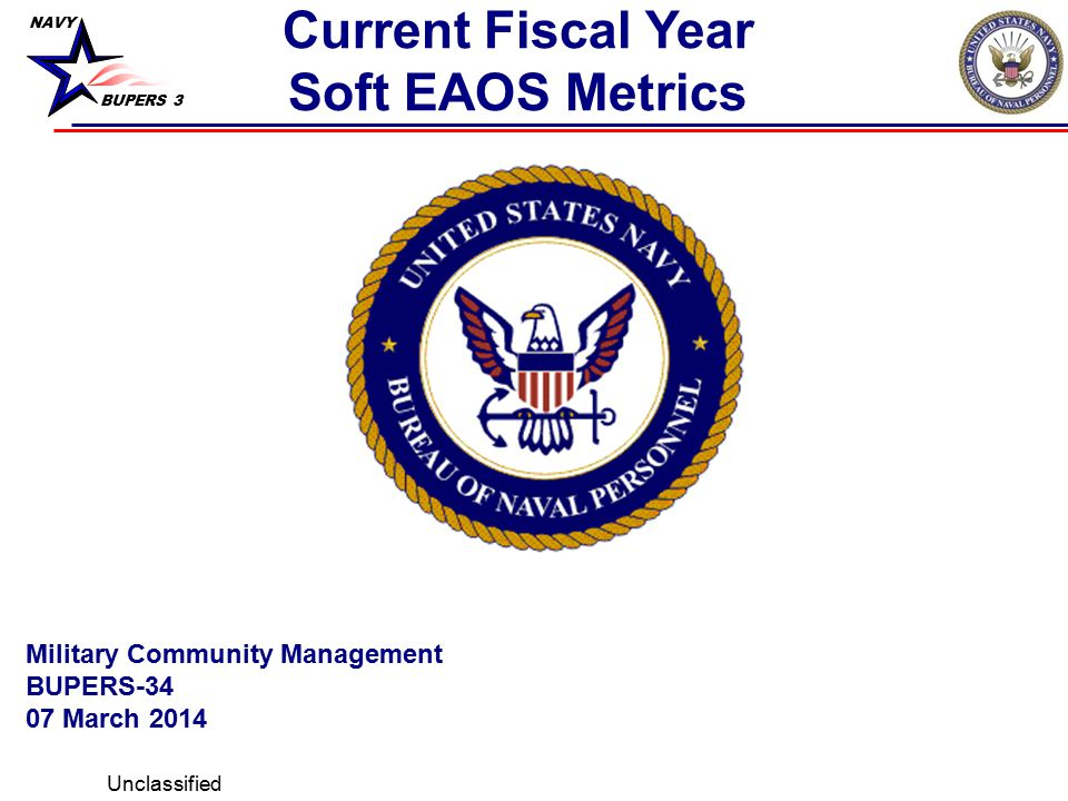 Current Fiscal Year Soft EAOS Metrics