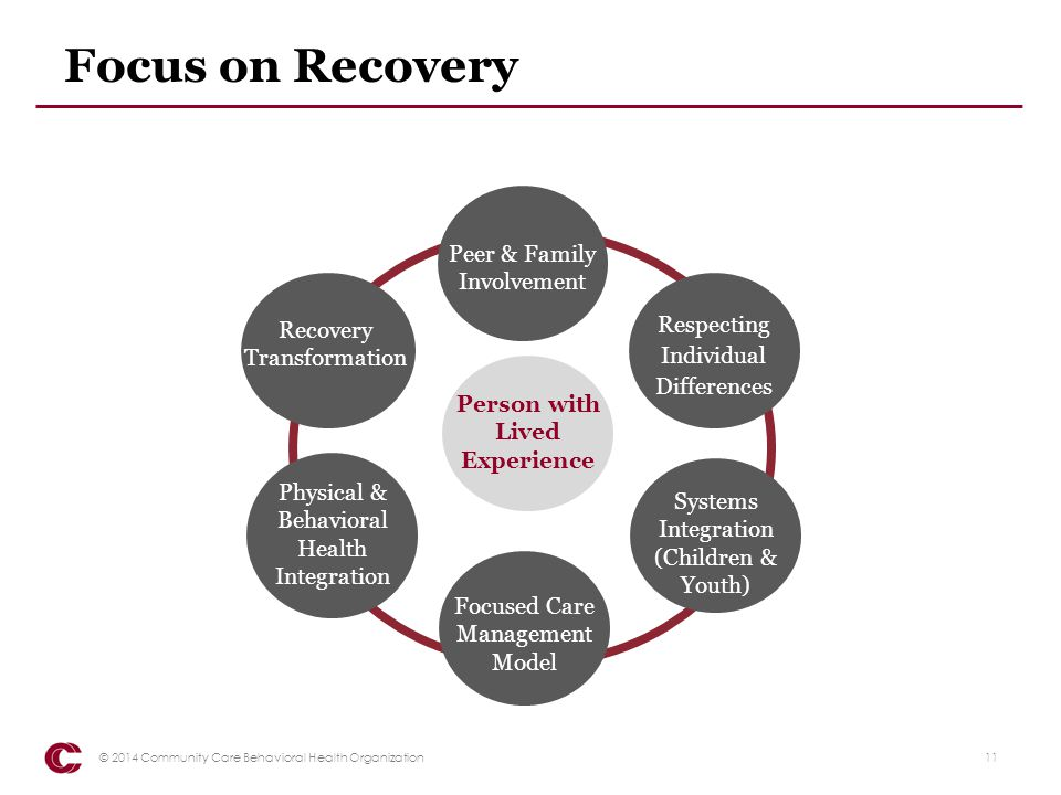 Focus on Recovery Peer & Family Involvement