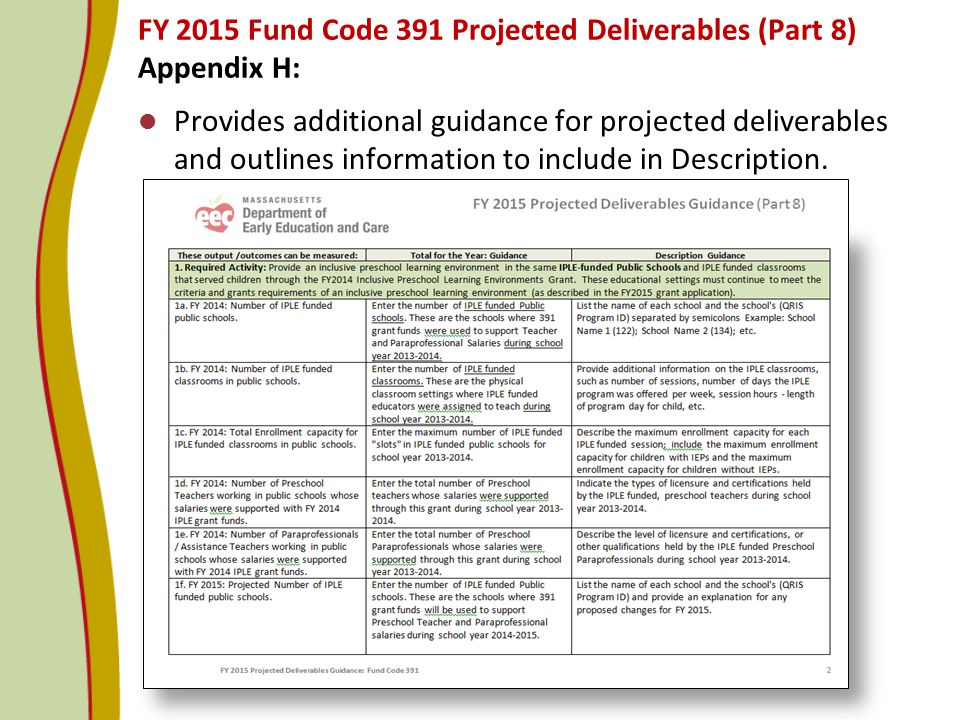 FY 2015 Fund Code 391 Projected Deliverables (Part 8) Appendix H: