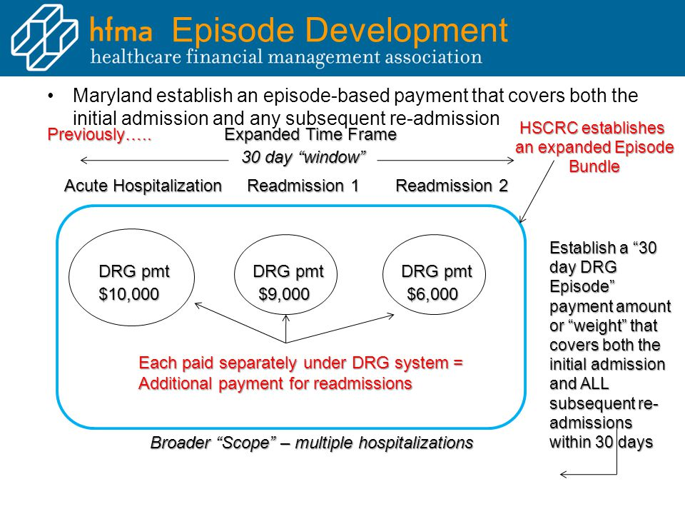 Episode Development Maryland establish an episode-based payment that covers both the initial admission and any subsequent re-admission.