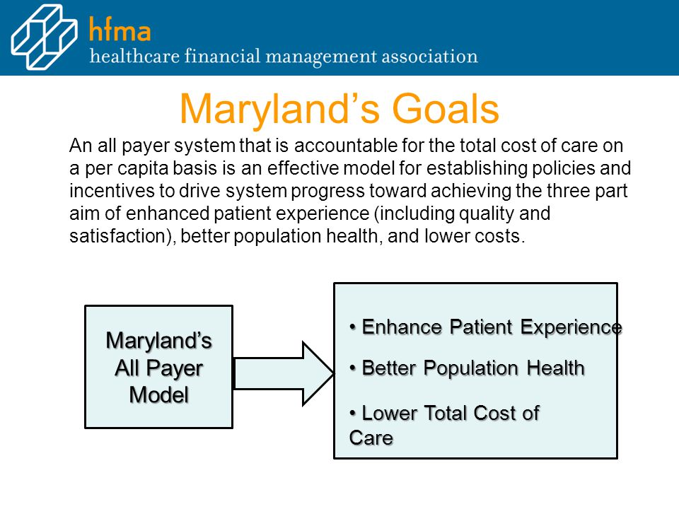 Maryland's All Payer Model