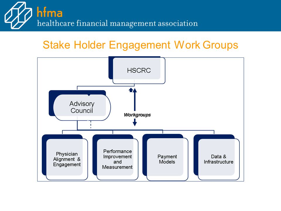 Stake Holder Engagement Work Groups