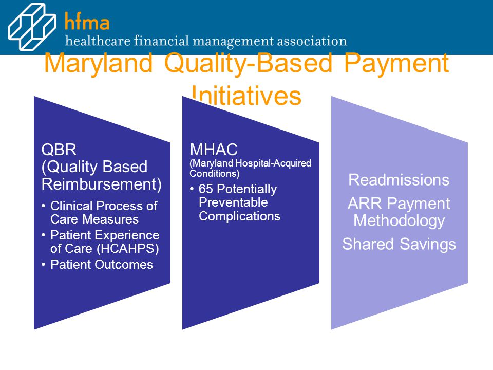 Maryland Quality-Based Payment Initiatives