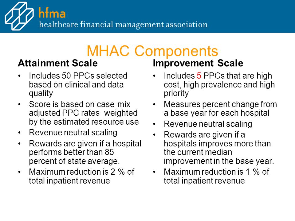 MHAC Components Attainment Scale Improvement Scale