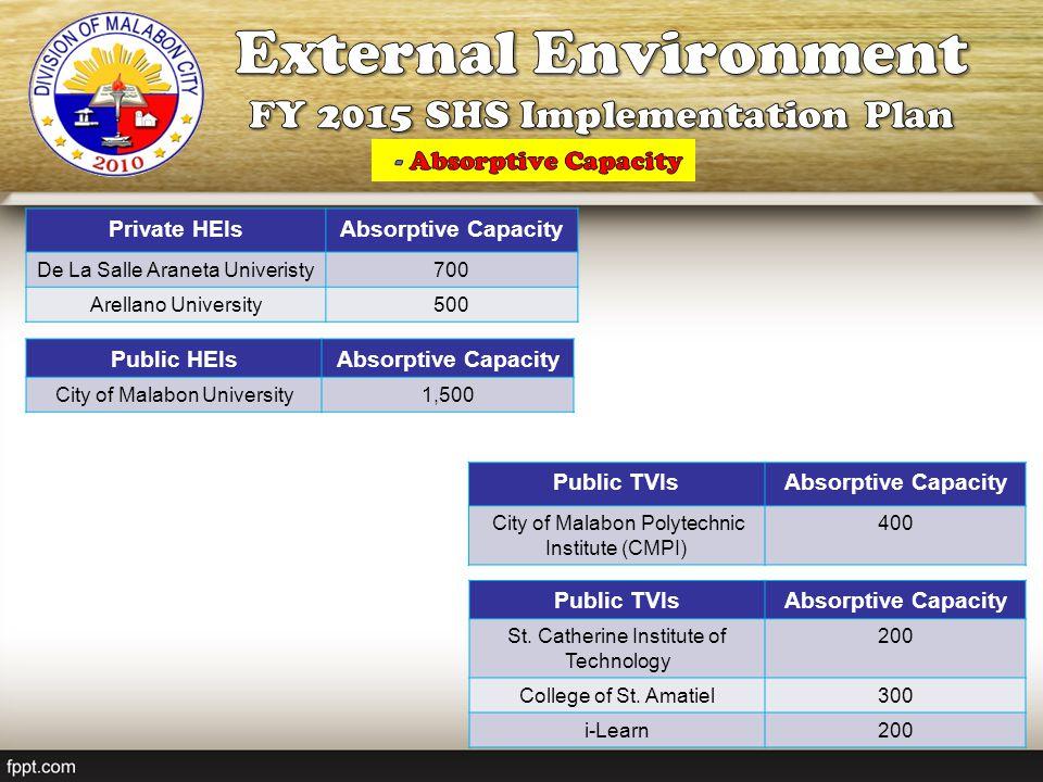 External Environment FY 2015 SHS Implementation Plan