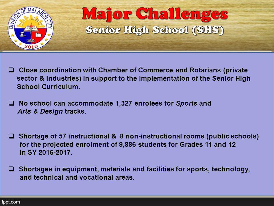 Senior High School (SHS)