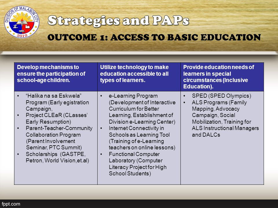 Strategies and PAPs OUTCOME 1: ACCESS TO BASIC EDUCATION