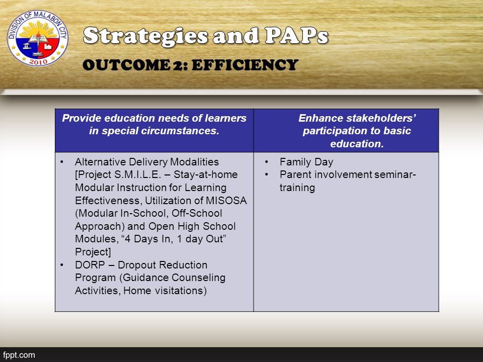 Strategies and PAPs OUTCOME 2: EFFICIENCY
