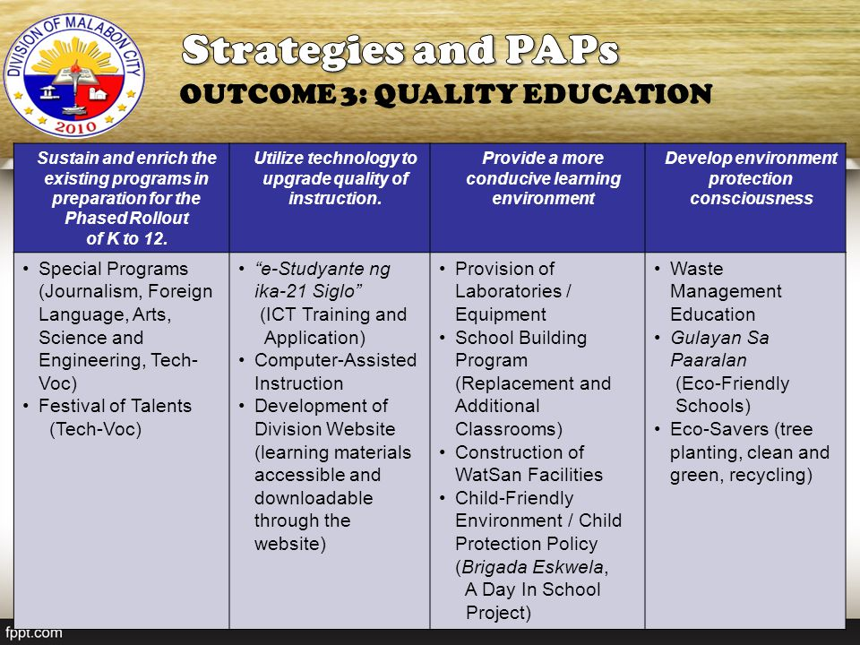 Strategies and PAPs OUTCOME 3: QUALITY EDUCATION