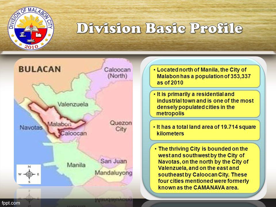 Division Basic Profile