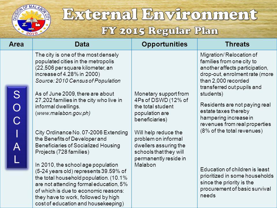 External Environment FY 2015 Regular Plan S O C I A L Area Data
