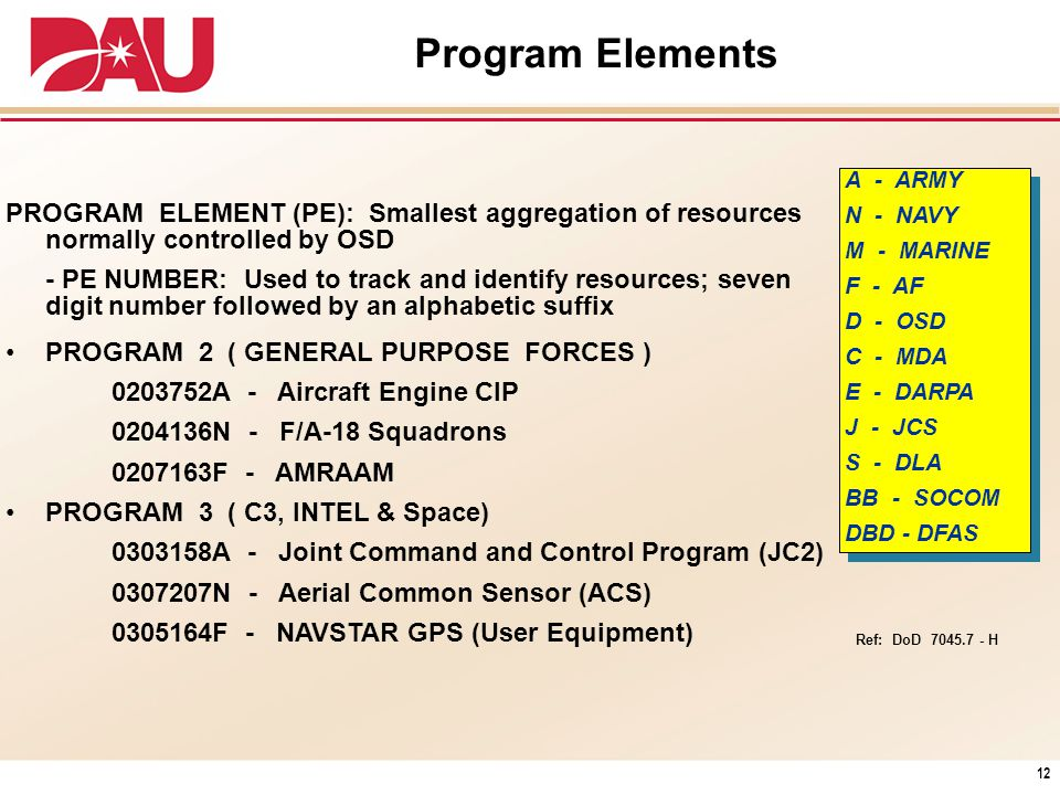 Program Elements A - ARMY. N - NAVY. M - MARINE. F - AF. D - OSD. C - MDA. E - DARPA.