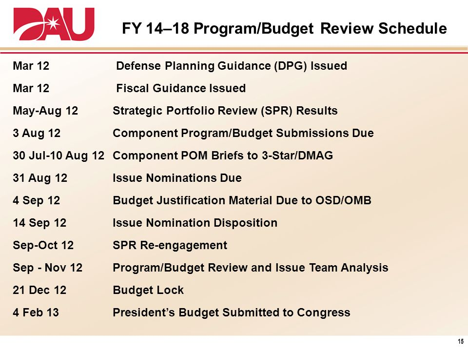 FY 14–18 Program/Budget Review Schedule