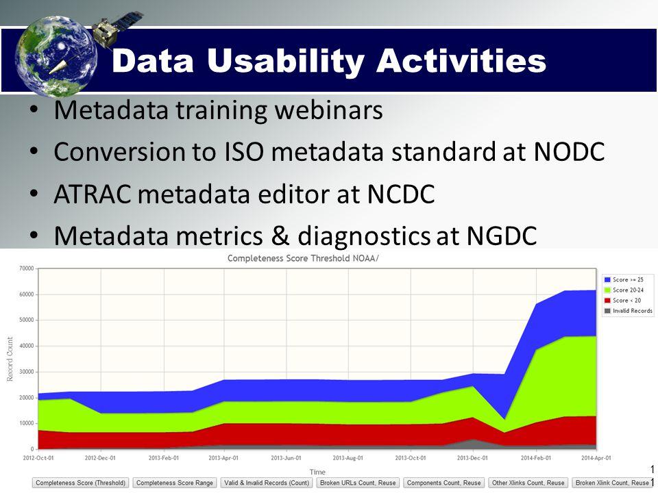 Data Usability Activities