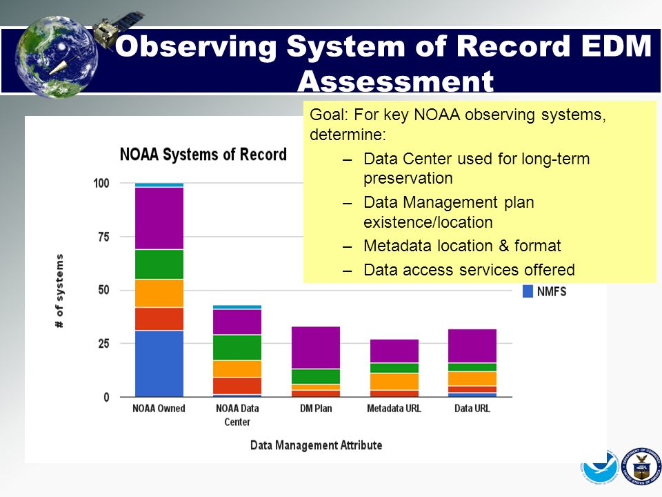 Observing System of Record EDM Assessment
