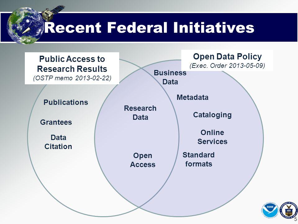 Recent Federal Initiatives