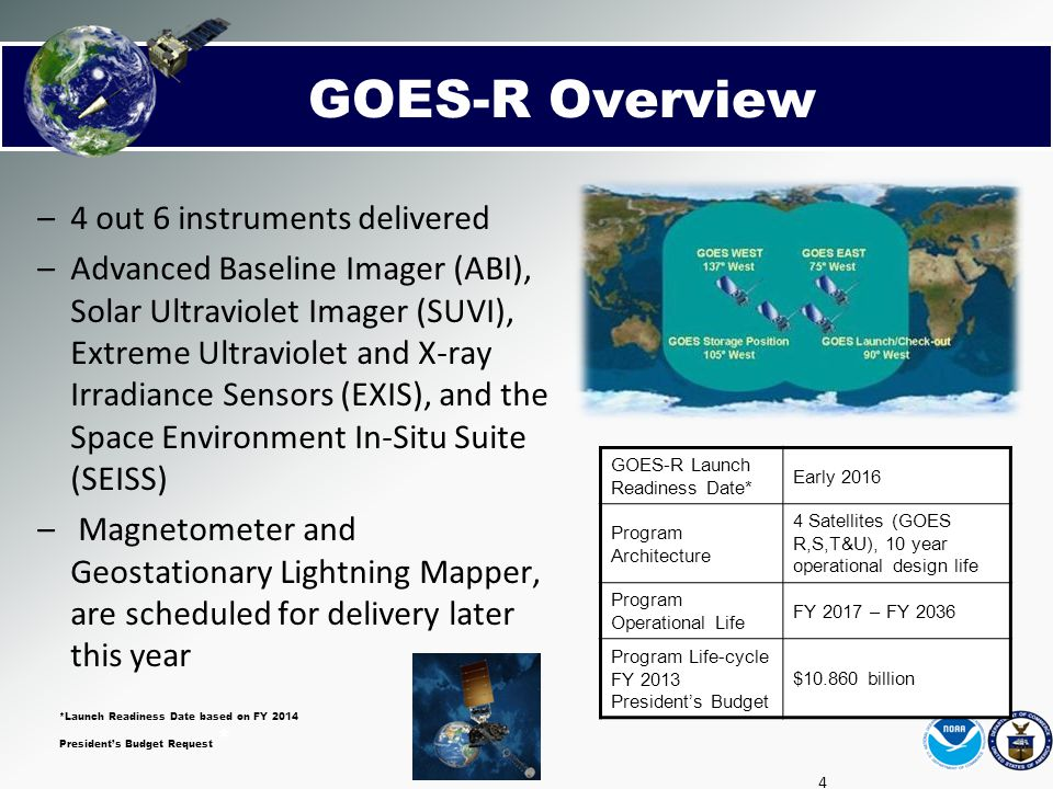 GOES-R Overview 4 out 6 instruments delivered