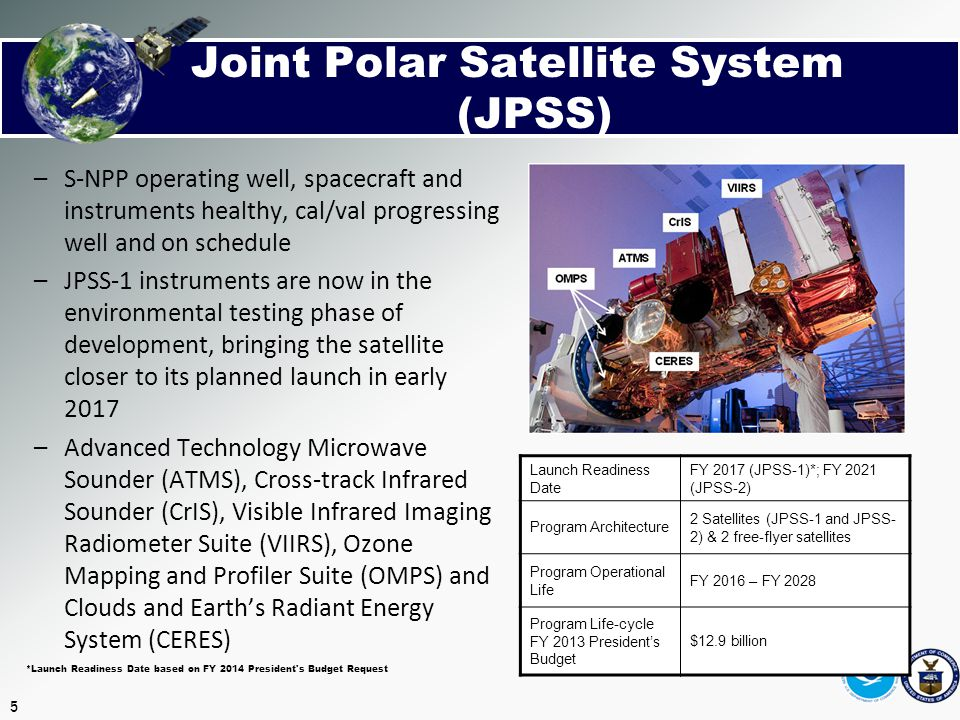 Joint Polar Satellite System (JPSS)