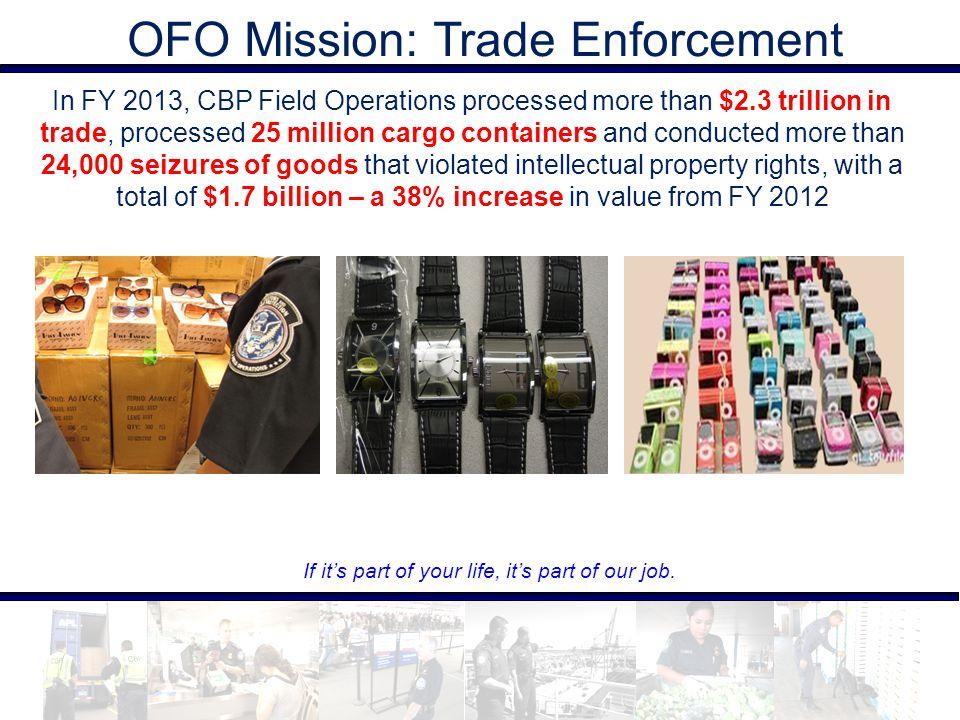 OFO Mission: Trade Enforcement