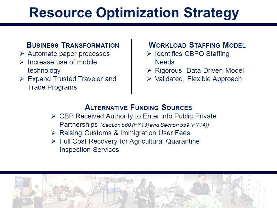 Resource Optimization Strategy