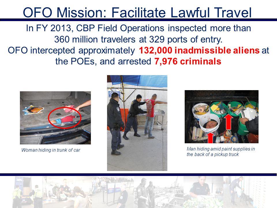 OFO Mission: Facilitate Lawful Travel