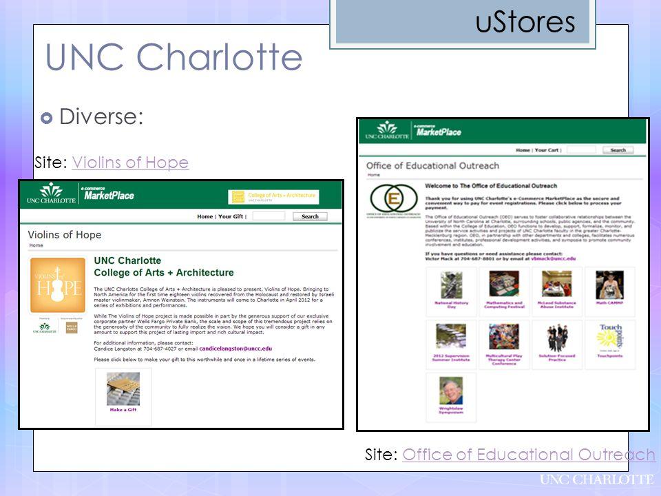 UNC Charlotte uStores Diverse: Site: Violins of Hope