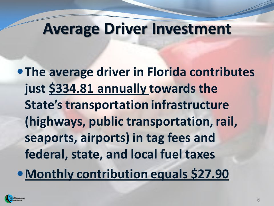 Average Driver Investment