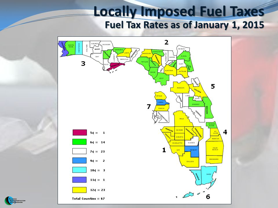Locally Imposed Fuel Taxes Fuel Tax Rates as of January 1, 2015