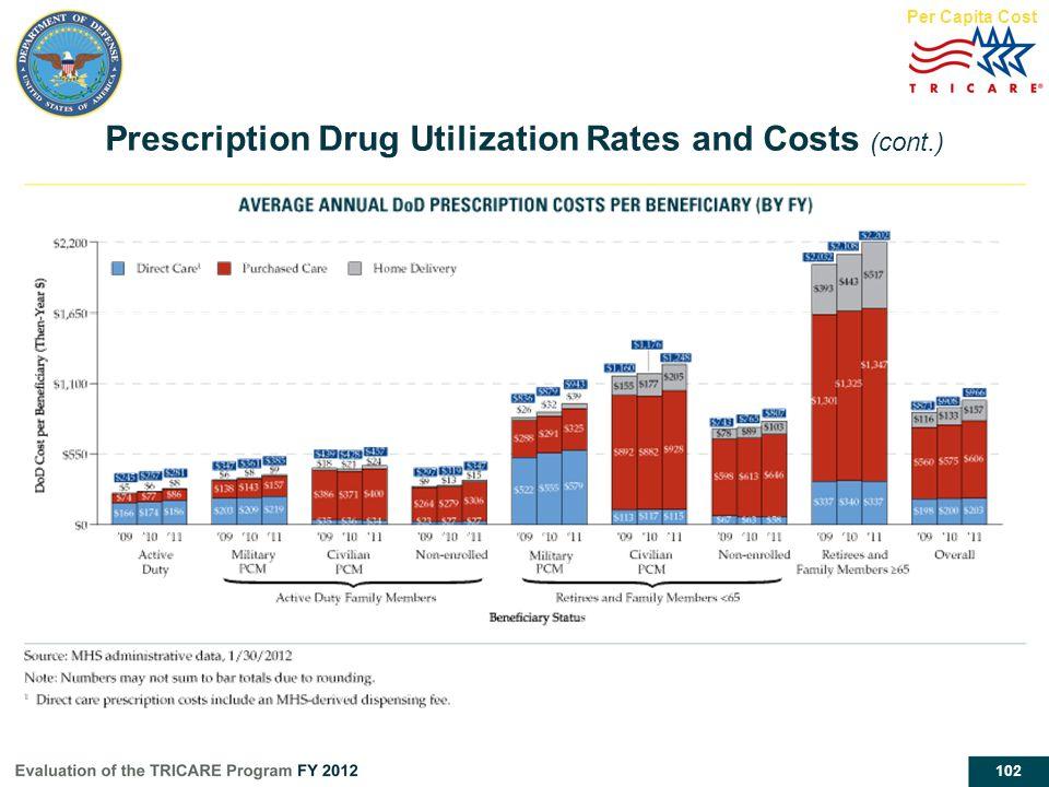 Prescription Drug Utilization Rates and Costs (cont.)