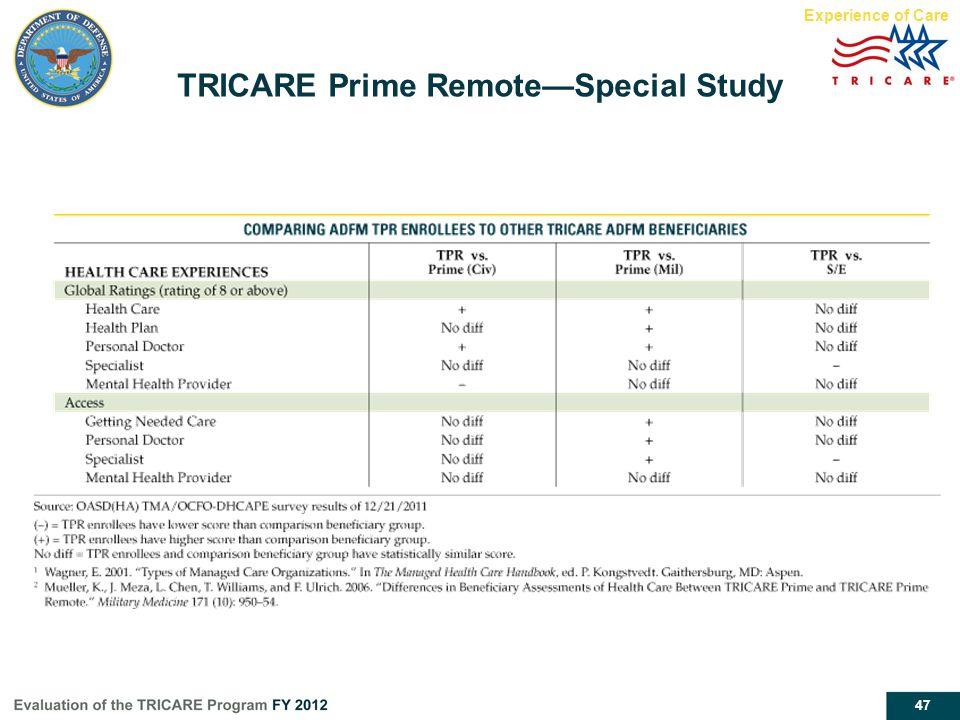 TRICARE Prime Remote—Special Study
