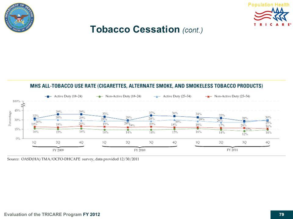 Tobacco Cessation (cont.)