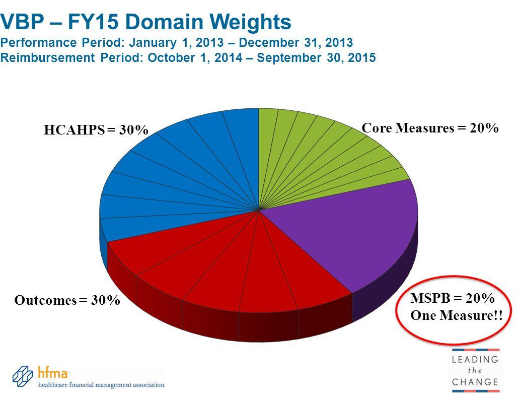 VBP – FY15 Domain Weights Performance Period: January 1, 2013 – December 31, 2013 Reimbursement Period: October 1, 2014 – September 30, 2015