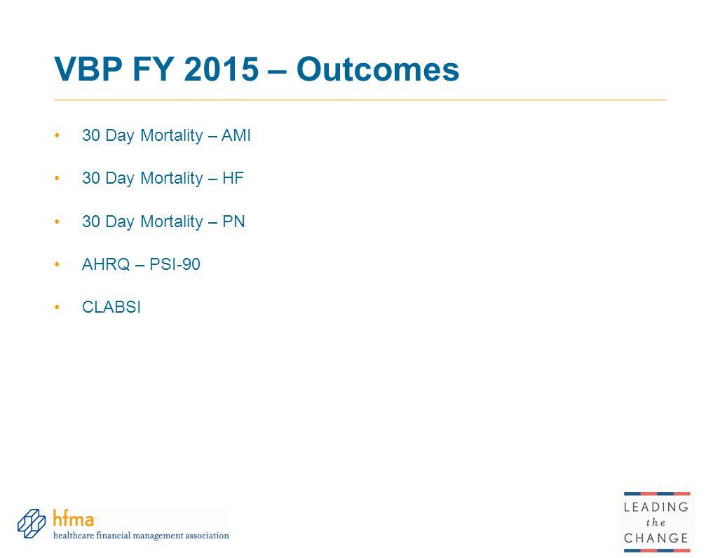 VBP FY 2015 – Outcomes 30 Day Mortality – AMI 30 Day Mortality – HF