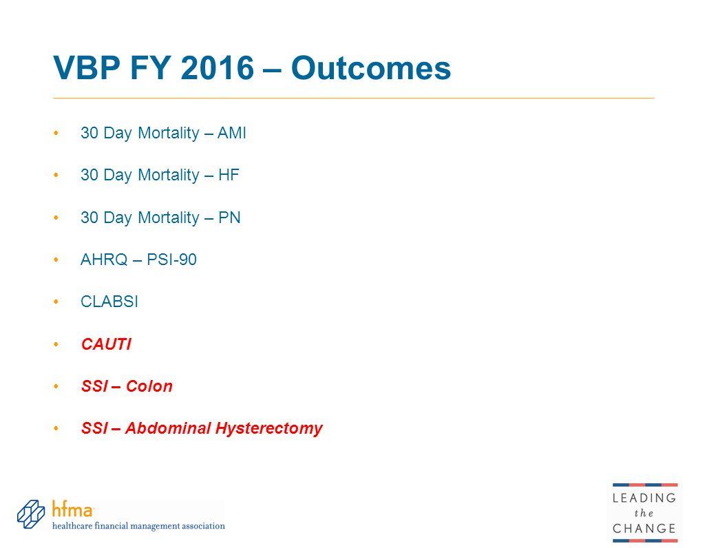 VBP FY 2016 – Outcomes 30 Day Mortality – AMI 30 Day Mortality – HF