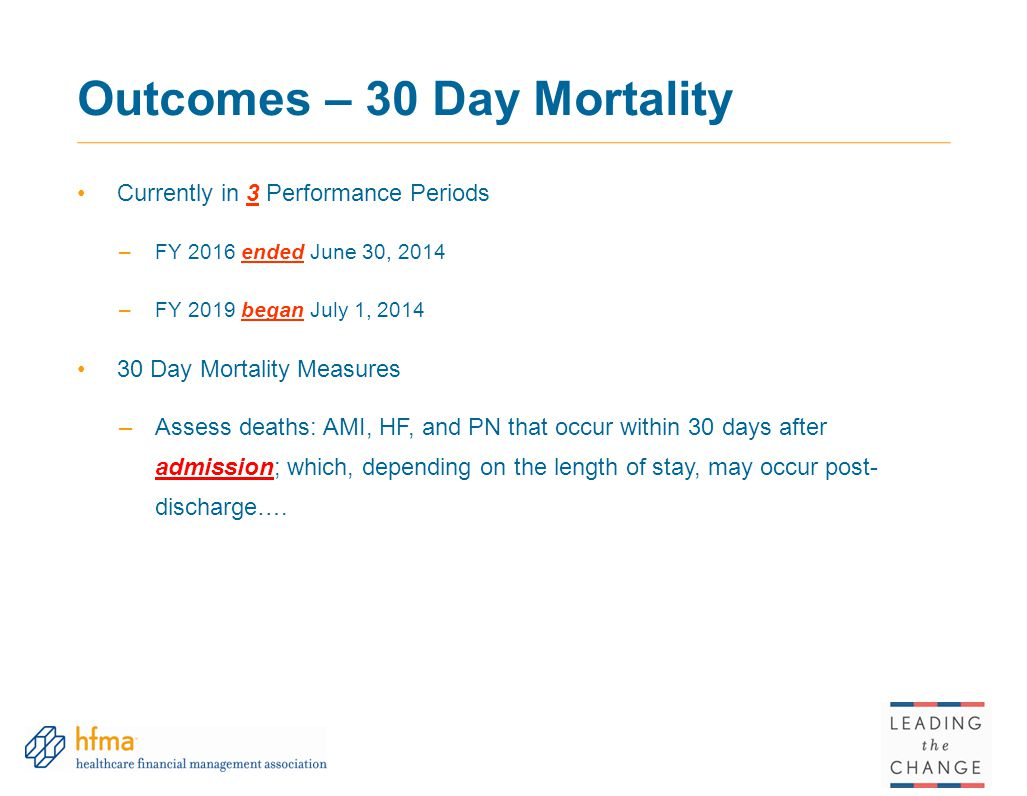 Outcomes – 30 Day Mortality