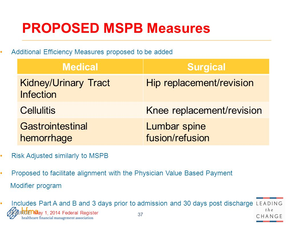 PROPOSED MSPB Measures