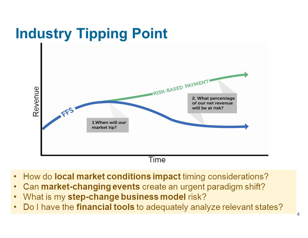 Industry Tipping Point