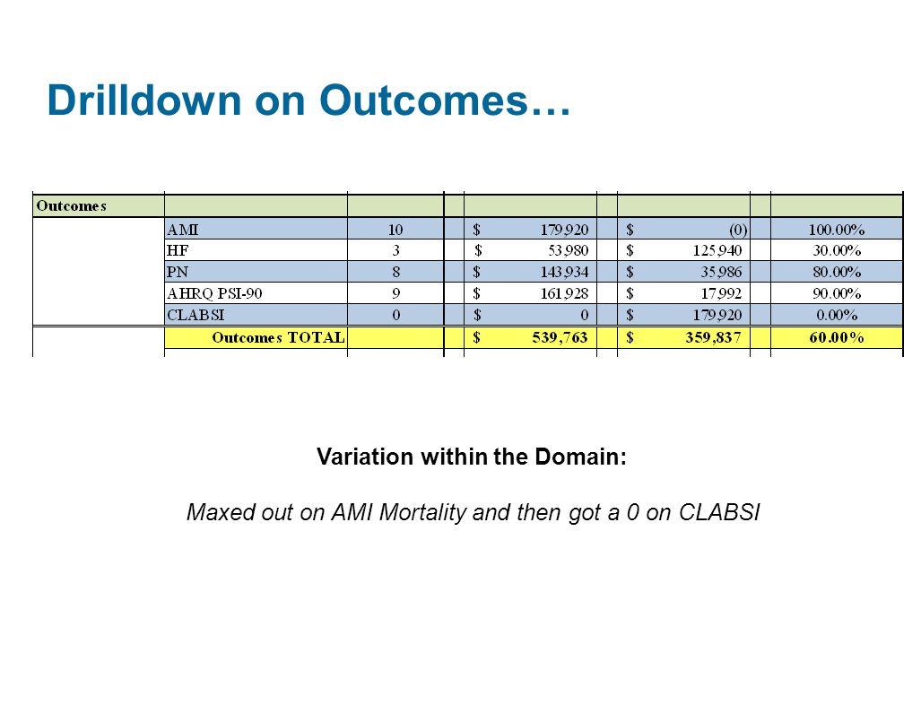 Drilldown on Outcomes…
