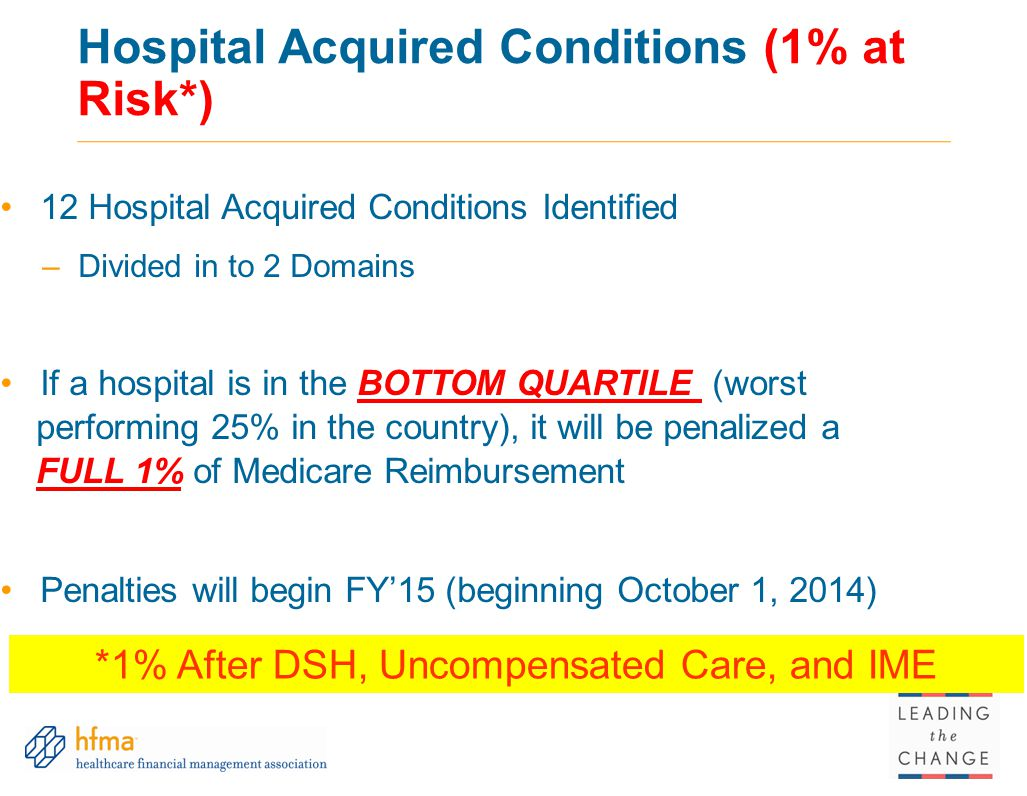 Hospital Acquired Conditions (1% at Risk*)