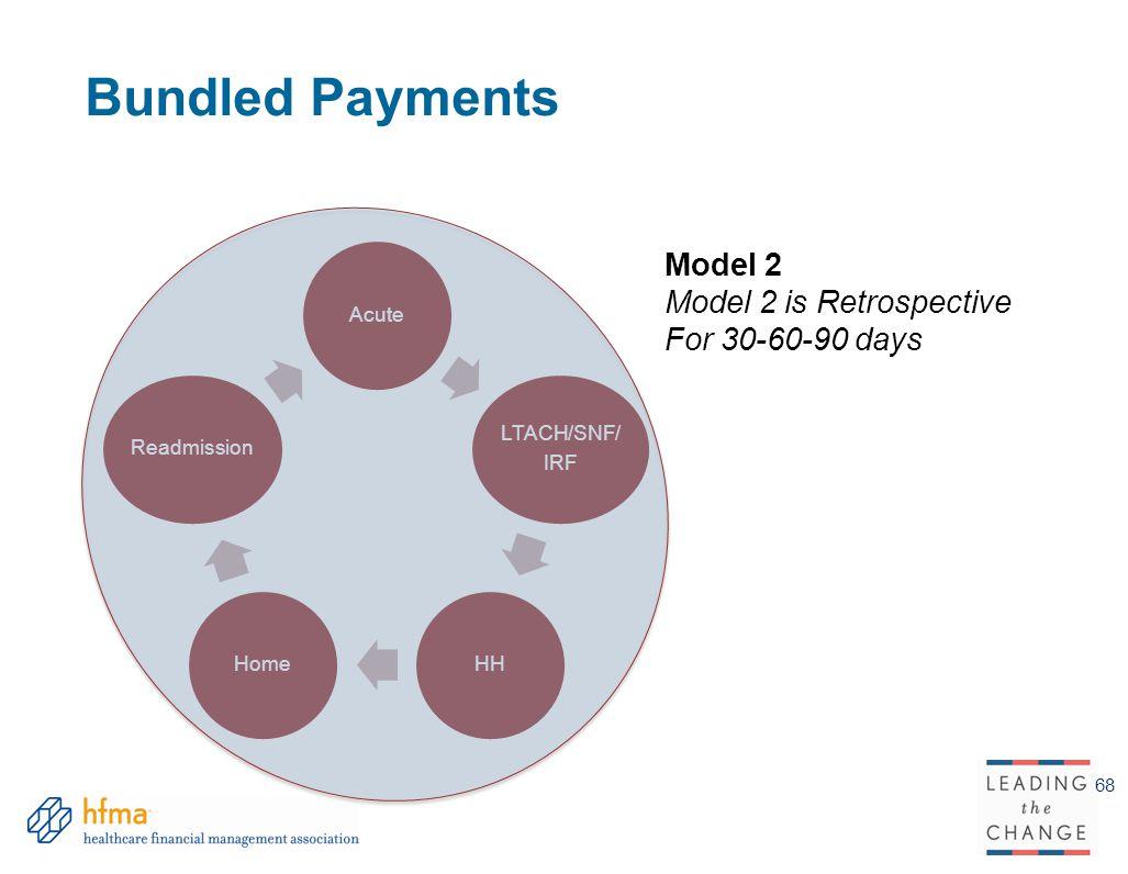 Bundled Payments Model 2 Model 2 is Retrospective For 30-60-90 days