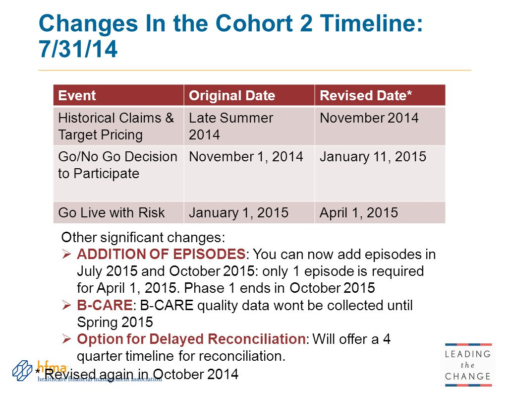 Changes In the Cohort 2 Timeline: 7/31/14