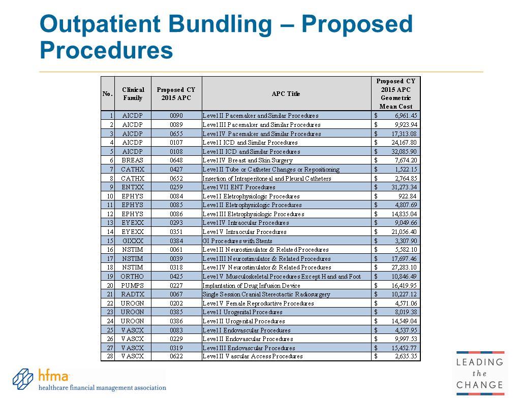 Outpatient Bundling – Proposed Procedures