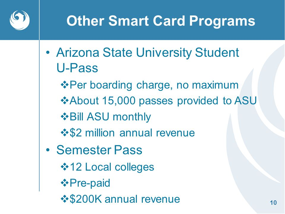 Other Smart Card Programs