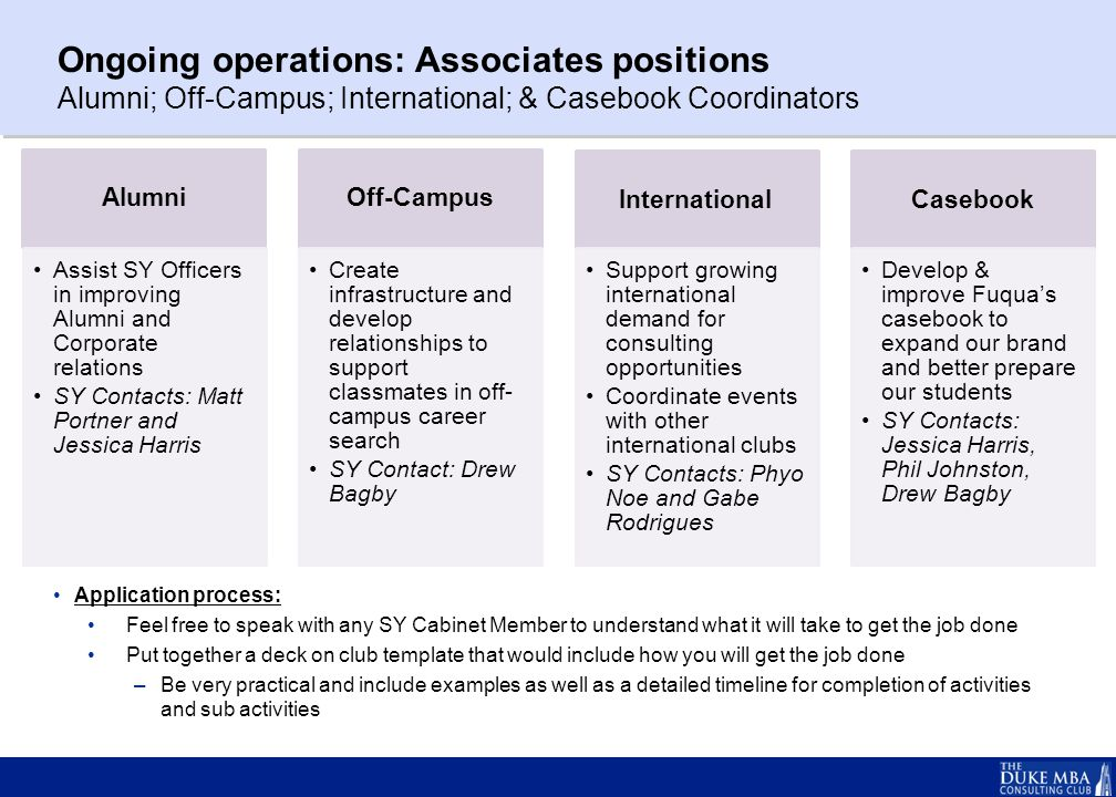 Ongoing operations: Associate positions Finance; Website; Communications; & Social Coordinators