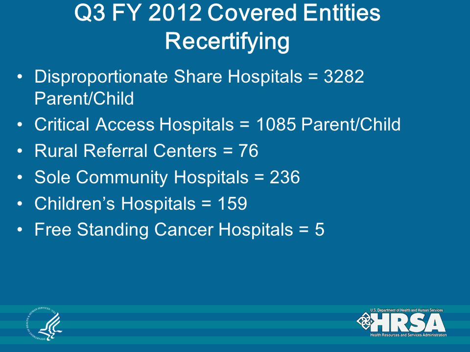 Q3 FY 2012 Covered Entities Recertifying